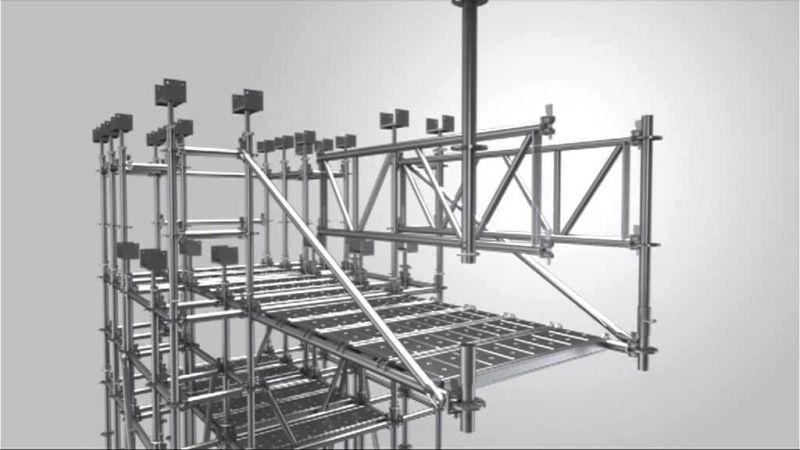 scaffolding adalah